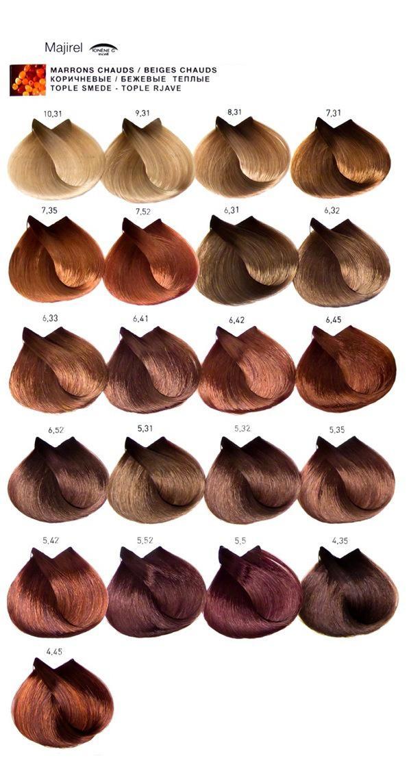 Окрашивание волос краской мажирель